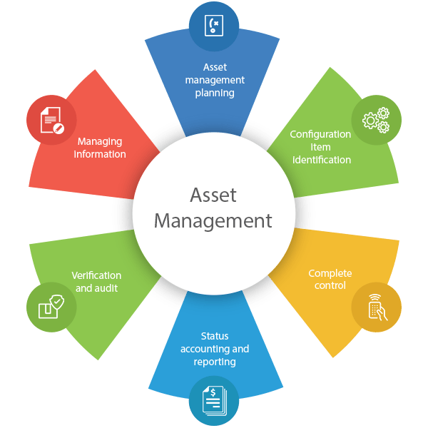 TrakTec Asset Management Real-time Location Awareness Software