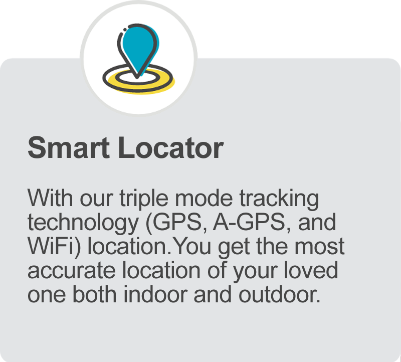 GPS Location Real-time feature for iGPS Phoenix Watch