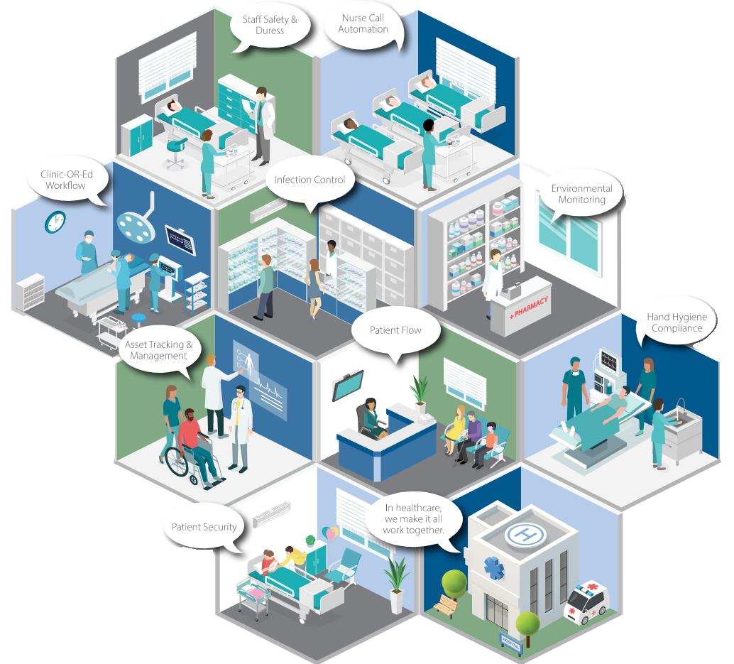 TrakTec Location Awareness Technology RF Bluetooth Hospital GPS